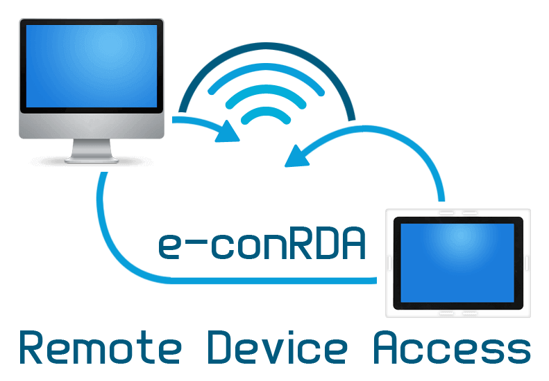 Remote Device Access Redefined with TeamViewer Download